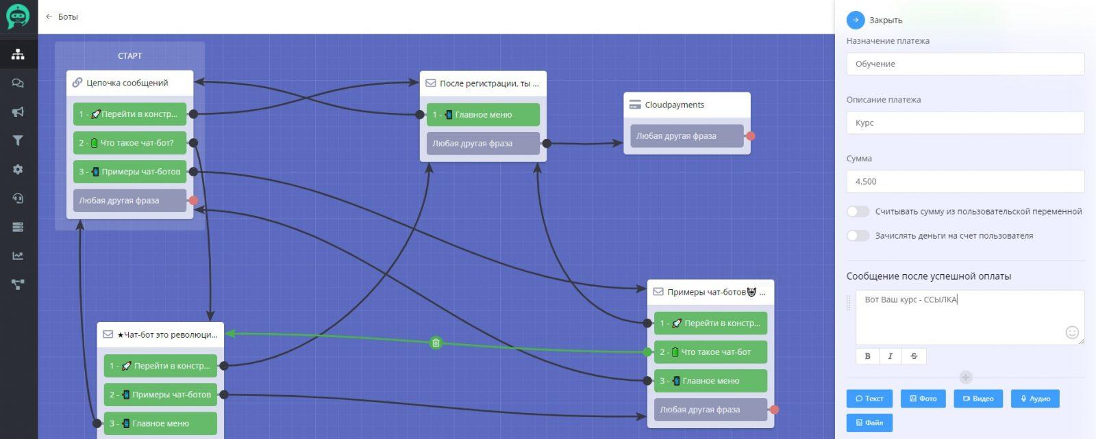 Прием платежей и интеграция с Cloudpayments